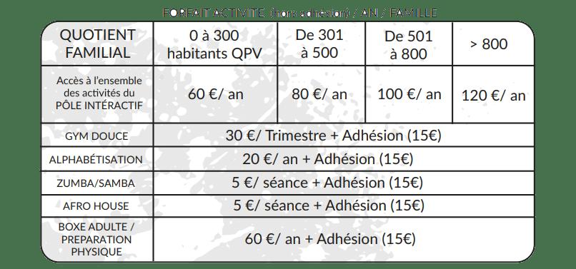 grille-tarifaire-forfait-activites-pole-interactif