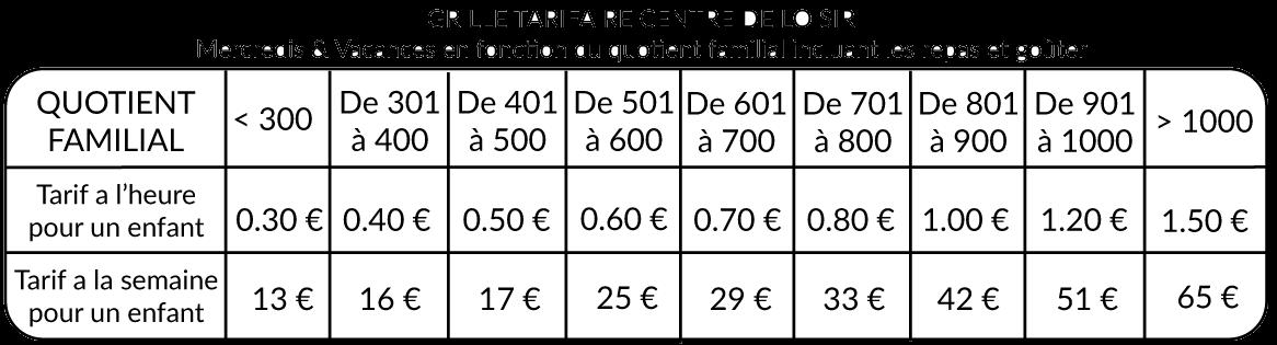 grille-tarifaire-alsh-aix-2021-2022
