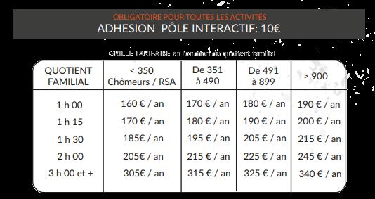 grille-tarifaire-pole-interactif